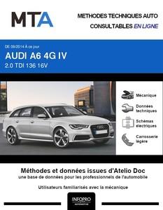 MTA Audi A6 IV (C7) break phase 2