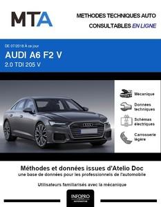 MTA Audi A6 V (C8) berline