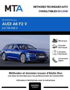 MTA Audi A6 V (C8) break
