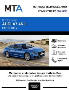 MTA Audi A7 II