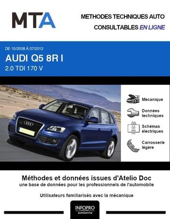 MTA Audi Q5 I phase 1