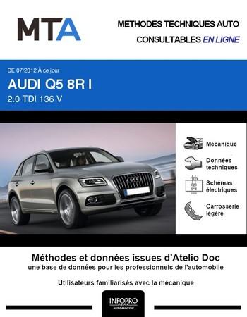 MTA Audi Q5 I phase 2