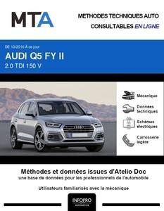 MTA Audi Q5 II