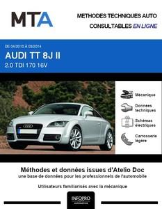 MTA Audi TT II coupé phase 2