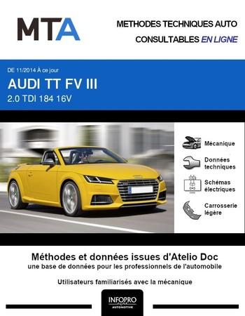 MTA Audi TT III cabriolet phase 1