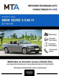 MTA BMW Série 3 IV (E46) cabriolet phase 2