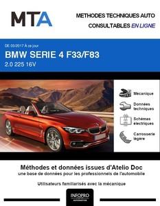 MTA BMW Série 4 I (F32) cabriolet (F33) phase 2