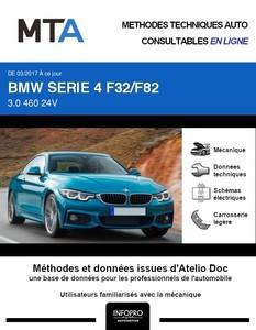 MTA BMW Série 4 I (F32) coupé phase 2