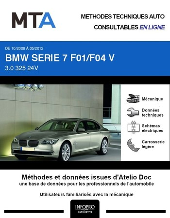 MTA BMW Série 7 V (F01) berline phase 1