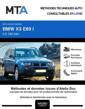 MTA BMW X3 I (E83) phase 1