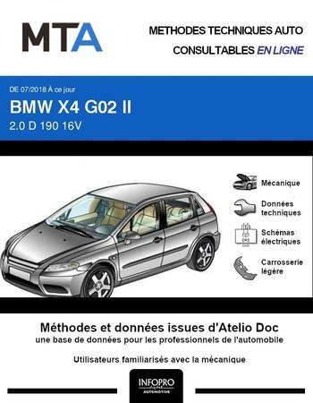 MTA BMW X4 II (G02)