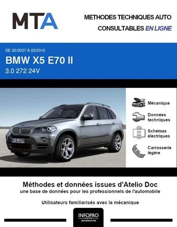 MTA BMW X5 II (E70) phase 1