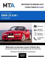 MTA BMW Z3 cabriolet