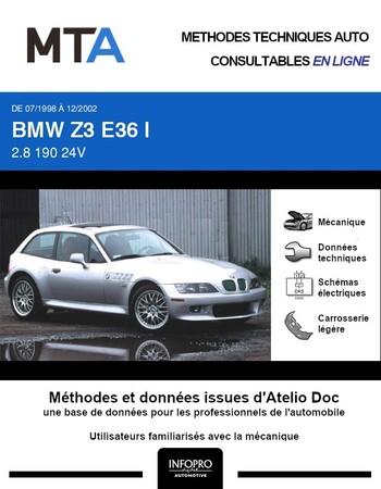 MTA BMW Z3 coupé