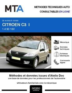 MTA Citroën C3 I phase 1