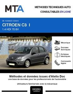 MTA Citroën C3 I phase 2