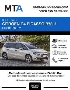 MTA Citroën C4 Picasso II Grand phase 2