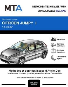 MTA Citroën Jumpy I  fourgon 4p phase 2