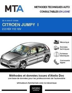 MTA Citroën Jumpy I  fourgon 5p phase 2