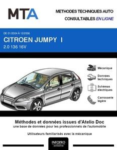 MTA Citroën Jumpy I  plancher cabine phase 2