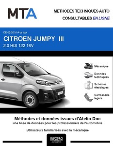 MTA Citroën Jumpy III fourgon 4p