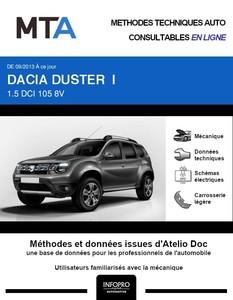 MTA Dacia Duster I phase 2