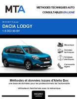 MTA Dacia Lodgy phase 2