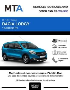 MTA Dacia Lodgy phase 2