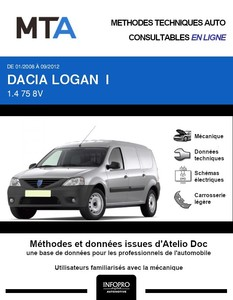 MTA Dacia Logan I fourgon 5p
