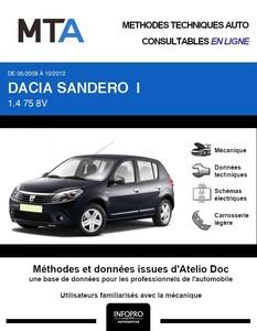 MTA Dacia Sandero I