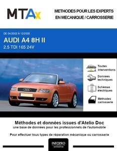 MTA Expert Audi A4 II (B6) cabriolet