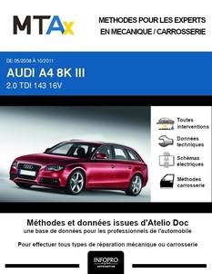 MTA Expert Audi A4 IV (B8) break phase 1