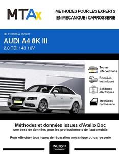 MTA Expert Audi A4 IV (B8) phase 1