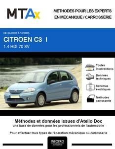 MTA Expert Citroën C3 I phase 1