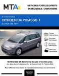 MTA Expert Citroën C4 Picasso I Grand