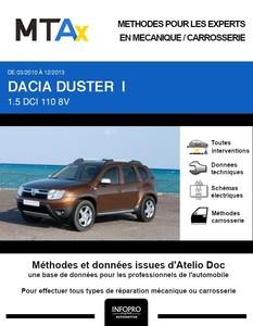 MTA Expert Dacia Duster I phase 1