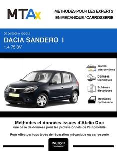 MTA Expert Dacia Sandero I