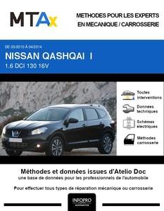 MTA Expert Nissan Qashqai I plus 2 phase 2