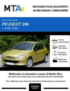 MTA Expert Peugeot 206 3 portes