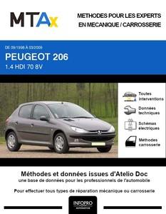 MTA Expert Peugeot 206 5 portes