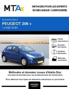 MTA Expert Peugeot 206+ 5 portes