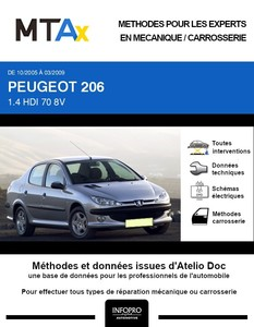 MTA Expert Peugeot 206 berline