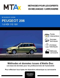 MTA Expert Peugeot 206 break