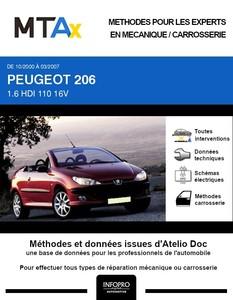 MTA Expert Peugeot 206 cabriolet