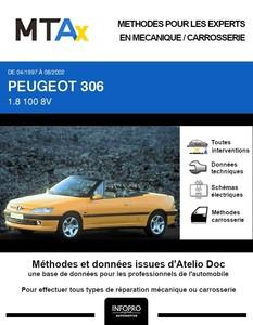 MTA Expert Peugeot 306 cabriolet phase 2