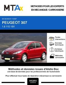 MTA Expert Peugeot 307 5 portes phase 2