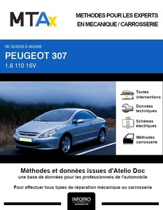MTA Expert Peugeot 307 cabriolet phase 1