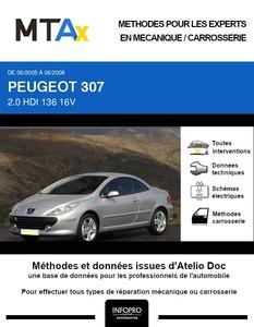 MTA Expert Peugeot 307 cabriolet phase 2