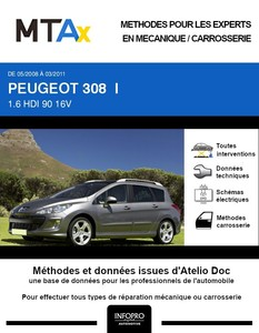 MTA Expert Peugeot 308 I SW phase 1