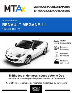 MTA Expert Renault Mégane III cabriolet phase 1